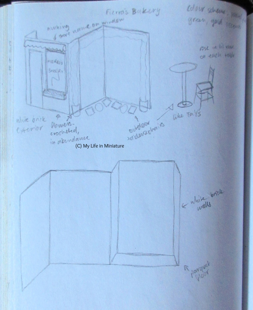 A page of a sketchbook is shown, with drawings on it for a bakery in a cereal box. The bakery is called 'Fierro's Bakery', and there are views of the exterior and the interior. The exterior is more fleshed out than the interior.